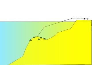 Abb1. : Angeln an Kanten oder Muschelbänken