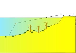 Abb2.: Angeln über Hindernissse hinweg